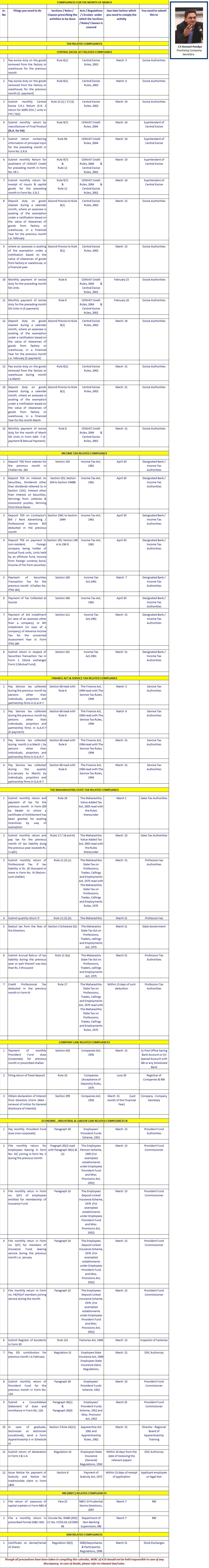 ICSI-WIRC • Focus Feb 2014 • Digital Newsletter